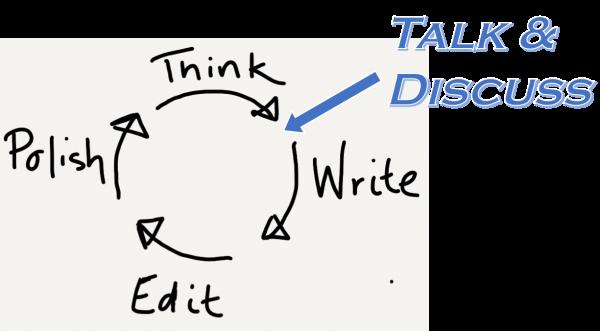 think_talk_discuss
