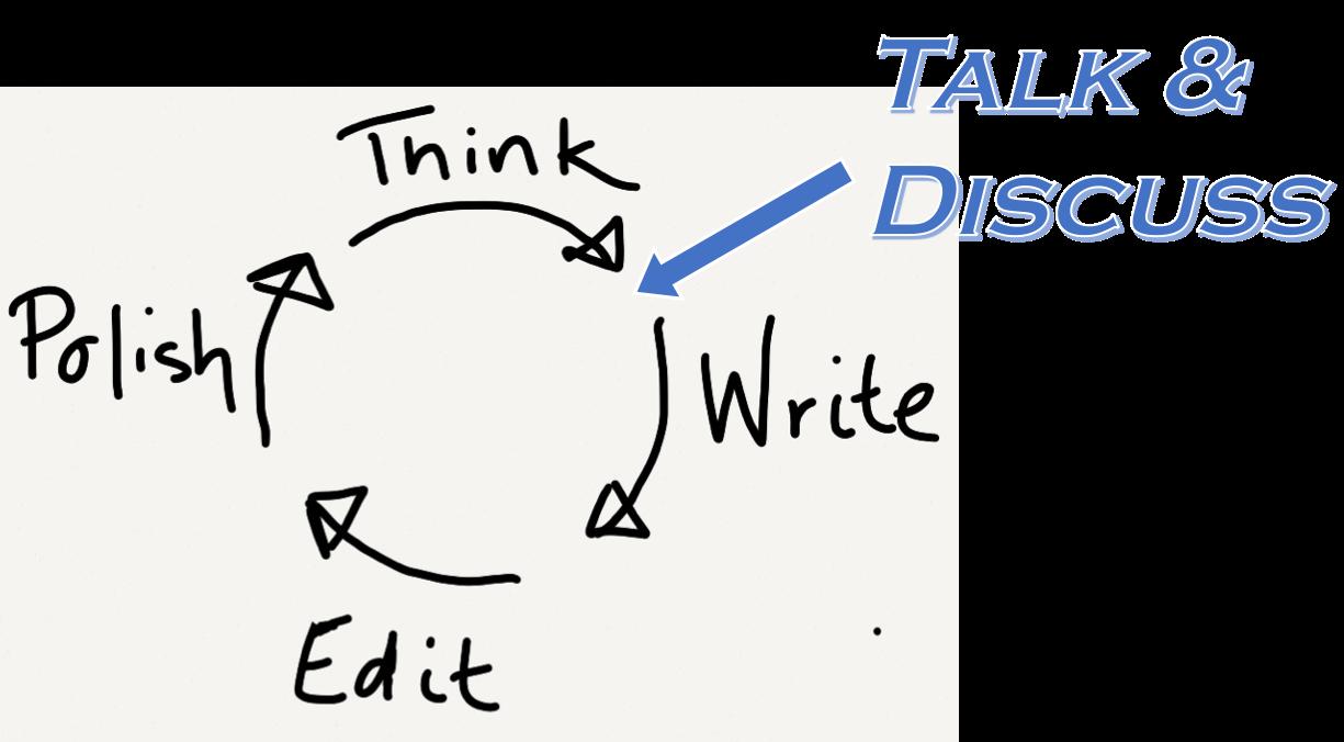 글쓰는 개발자가 되자.