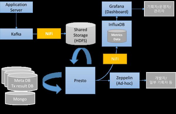 dashboard_system