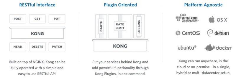 Kong으로 시작하는 마이크로 서비스 아키텍처 – 1