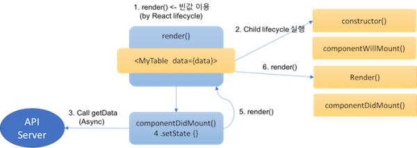 expected_react_lifecycle