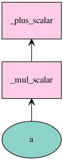 graph_basic
