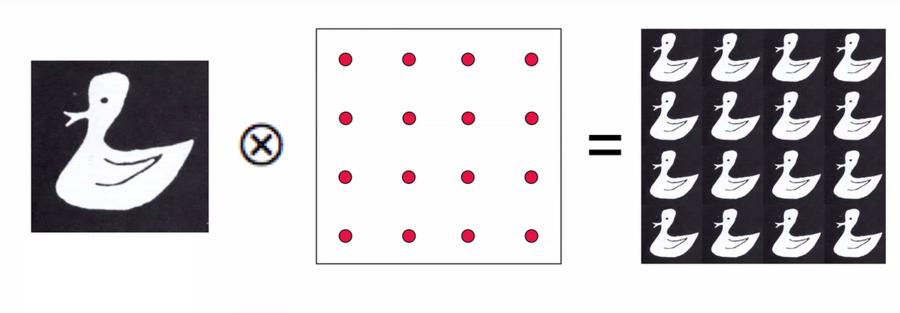 [딮러닝/영상처리] Convolution & Correlation 이해하기