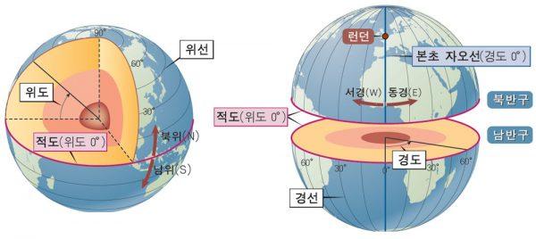 latitude_logitude