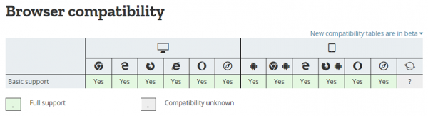 browser_compatibility