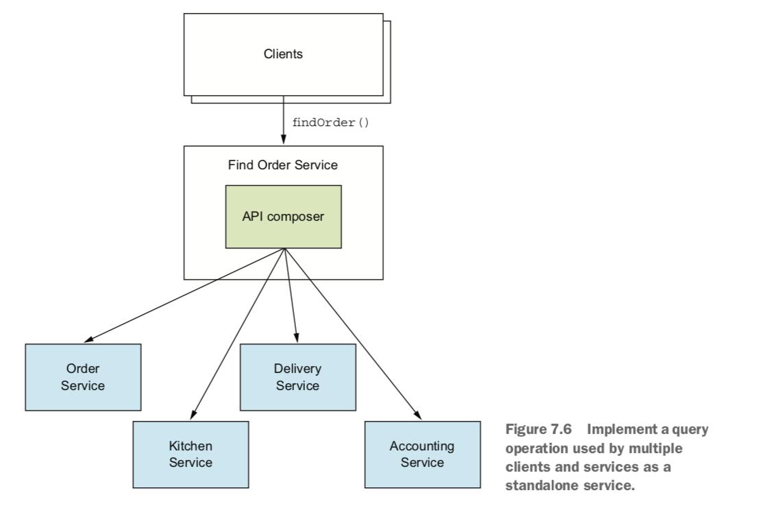 출처 : Microservices Patterns 226 쪽