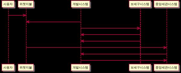 eryuan_interface_concept